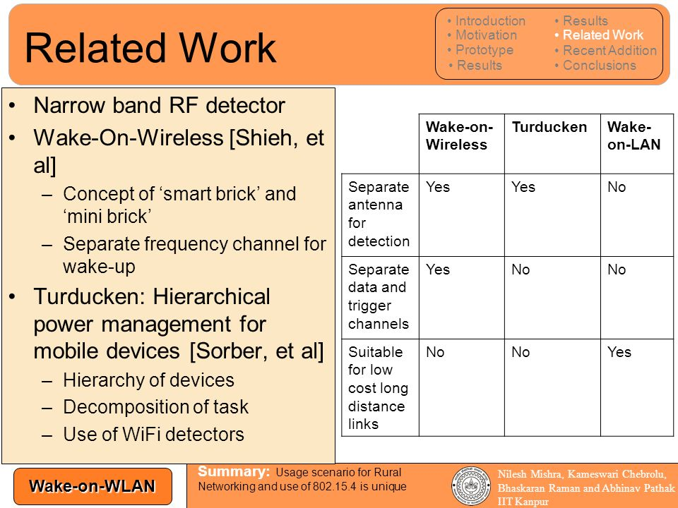 Related Work Narrow band RF detector Wake-On-Wireless [Shieh, et al]